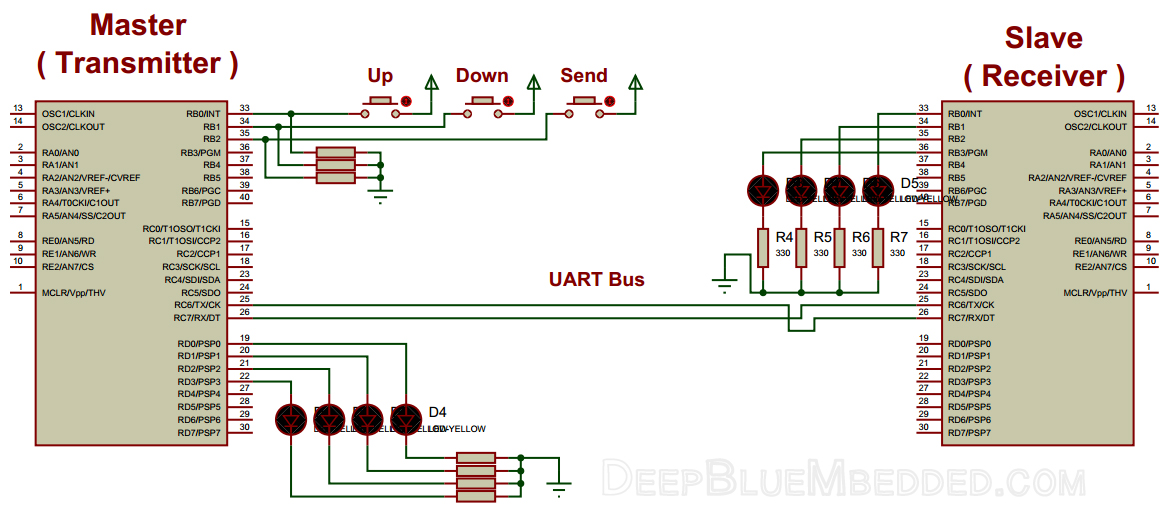 uart serial communication with pic microcontrollers tutorialuart serial communication with pic microcontroller tutorial lab schematic