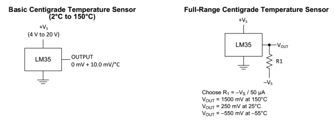 Temperature Sensor LM35 Interfacing With PIC Microcontrollers