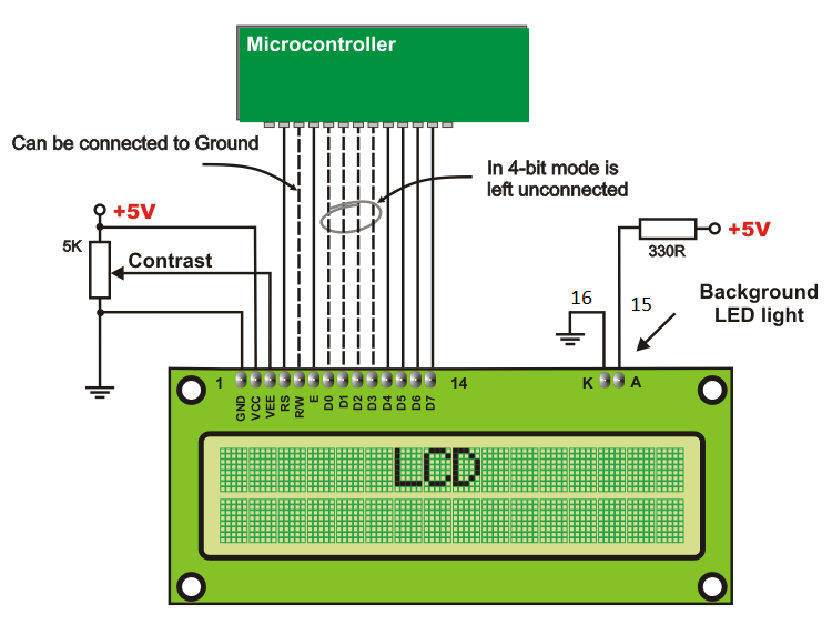 COMPLETE CONNECTION DIAGRAM OF LCD