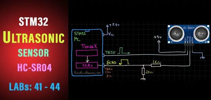 STM32 HC-SR04 Ultrasonic Sensor Library Code Example Tutorial