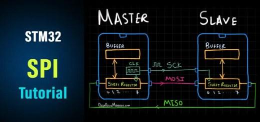 STM32 SPI Tutorial - Interrupt DMA Polling - SPI HAL Example Code Guide