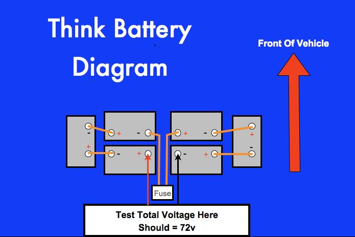 battery wiring diagram for 2002 ford think wiring diagram rh casamagdalena us Ford Explorer Radio Wiring Diagram 2002 Ford Focus Wiring Schematics