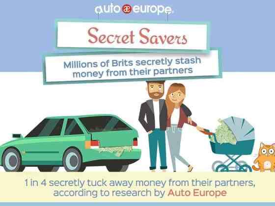 Secret-savers
