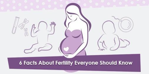 Fertility facts
