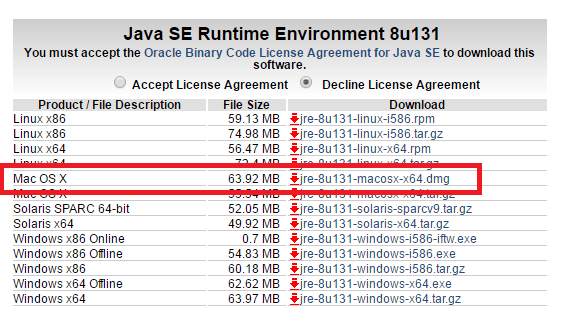 Java SE downloads page