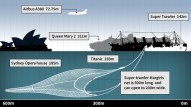 Relative size of supertrawlers