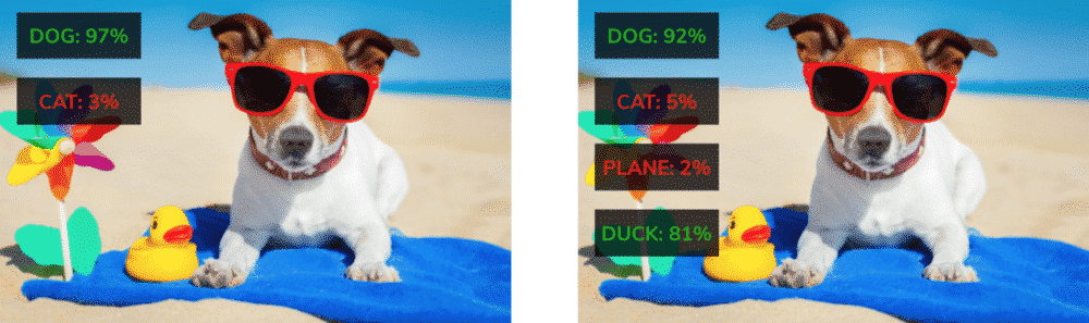 Classification and tagging in object recognition.