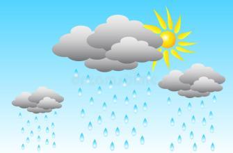 облака и погода