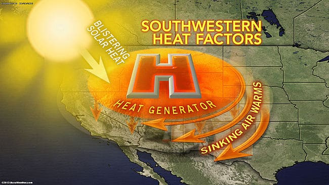 Heat Generator that is melting the West with record temperatures