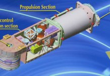 LiteSat microsatellite design from RAFAEL