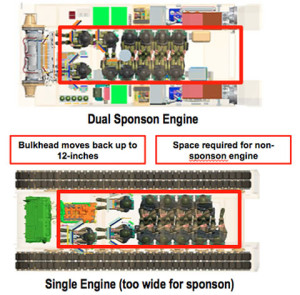 A dual sponson engine design clears more space in the fighting compartment, while minimizing the volume under armor, thus saving weight of about three tons. It also enables a two-seat crew compartment, for driver and commander seated side-by side.