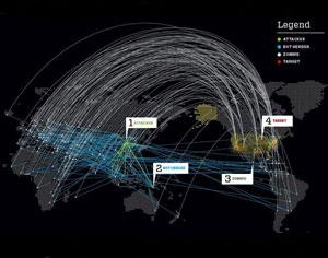 DDoS-network-map300