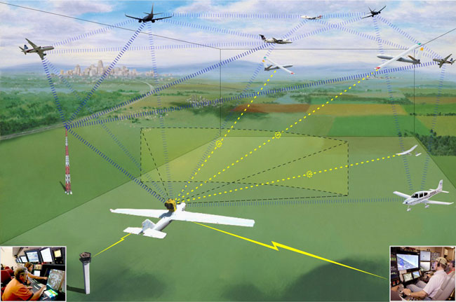 Capability for mature sense and avoid technology, also known as SAA, is key to successfully meeting Phase 1 UAS Airspace Operations Challenge objectives.  Competitors will also demonstrate basic airmanship and air vehicle capabilities through a series of ground and flight events intended to measure key performance capabilities, requiring a high level of robustness.