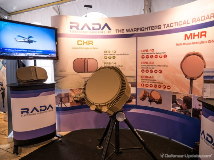 rada-radars
