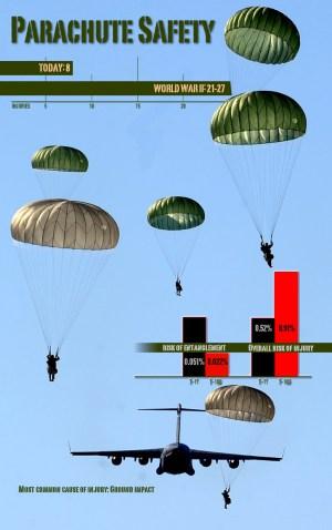parachuting_risk