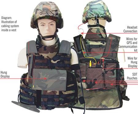 MKU's CIBA - Customized Integrated Body Armor (Image: MKU)