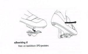 Pedalen met toeclips en clipless pedaal