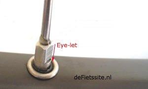 eye-let