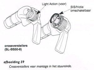 Barend shifters