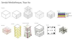 DIAGRAM ARCHITECTURE | ARCHITECTURAL DIARY