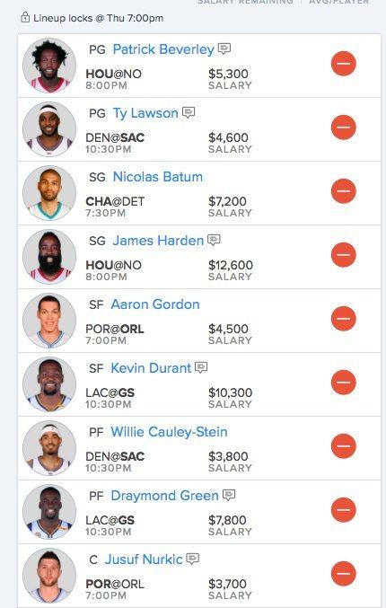 NBA Daily Fantasy