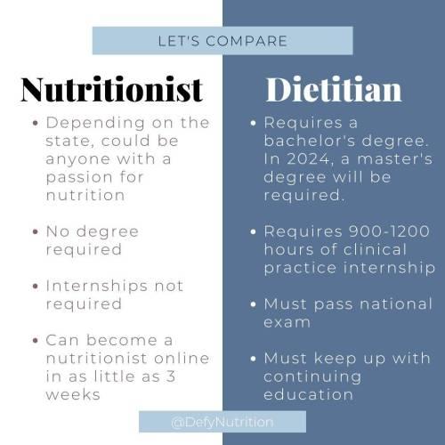 nutritionist vs. dietitian infographic