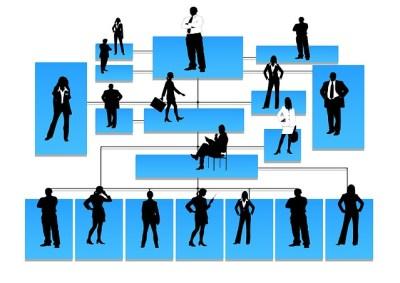 Involucrar y comprometer al empleado: clave del éxito de una organización - deGerencia.com
