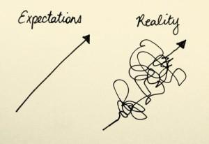 verwachtingen-2