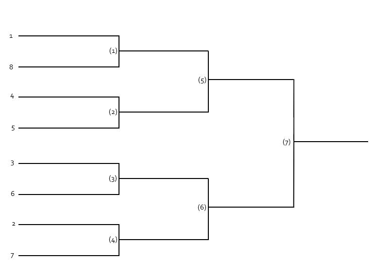 7 Team Single Elimination Printable Tournament Bracket - Modern Home