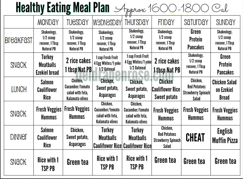 Deidra Penrose, healthy eating meal plan, core de force workout, home fitness workouts, 1600 -1800 calorie clean eating meal plan, Top beach body coach PA, elite beach body coach PA, successful online fitness coach, ,military wife, military fitness, home fitness workouts, weight loss journey, healthy new mom, fitness and faith, christian fitness coach, 6 weeks wedding prep, sweating for the wedding, fitness journey wedding prep, get fit for wedding, shakeology protein shakes, superfood shake meal replacement,