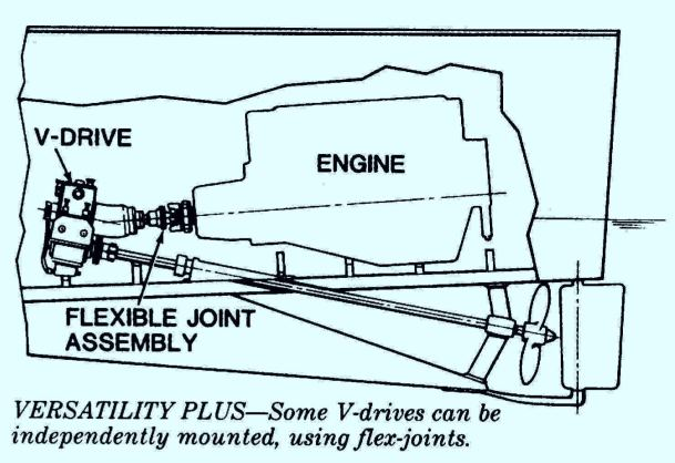 Motor und Antrieb (35)