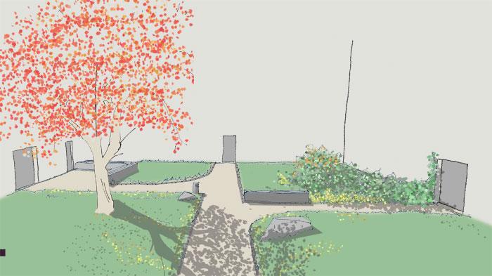 Skizze handgezeichnet eines Innenhofs mit mehreren Türen an verschiedenen Seiten. Über Maßnahmen aus Führungen verschiedener Stärke (Bäume, Topographie, Bewuchs und Beete, Mauern und Bänke und ausgerundete Ecken, wurde ein Raum erzeugt, der das Verlassen der vorgegebenen Wege unattraktiv macht. Hier entstehen keine Trampelpfade mehr.