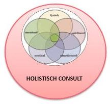 Holistisch consult Lelystad