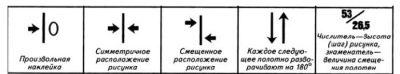 Обозначения на обоях (20 фото): расшифровка значков на ...