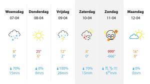 Weersverwachting: vandaag sneeuw, vrijdag zonnig en over het weekend bloedregen en duisternis
