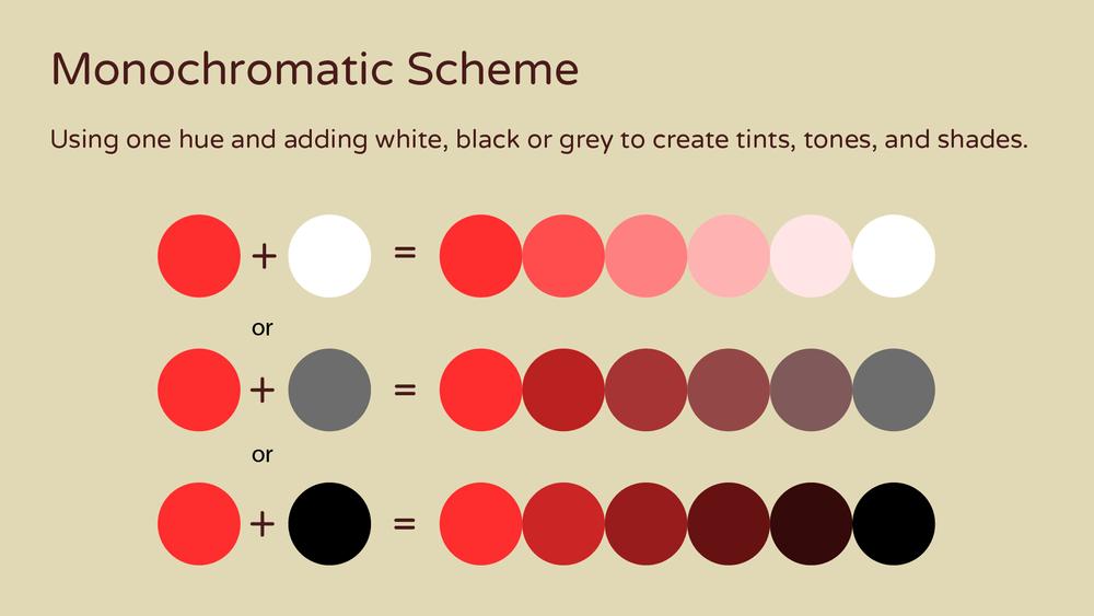 Teori warna dasar monokromatis untuk kitchen set minimalis elegan