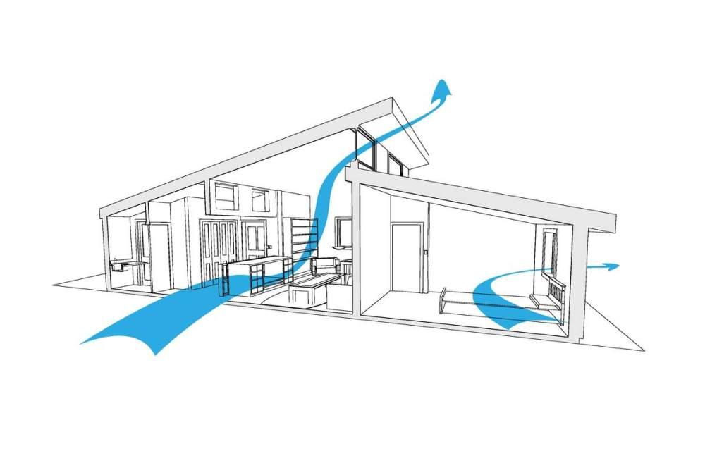 Ventilasi Sebagai Tempat Proses Sirkulasi Udara