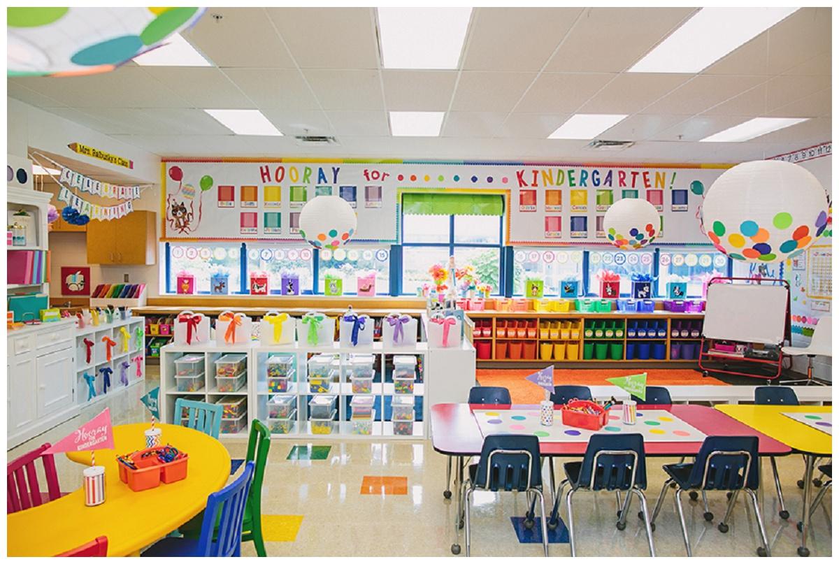 Foto Background Kelas Keren 6 Ide Dekorasi Kelas Ini Bikin Suasana Belajar Makin Seru