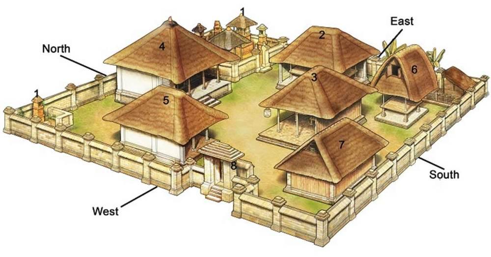 Arsitektur Tradisional Bali Zona