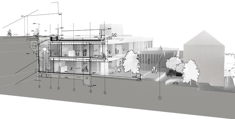 Section Sketsa Bangunan