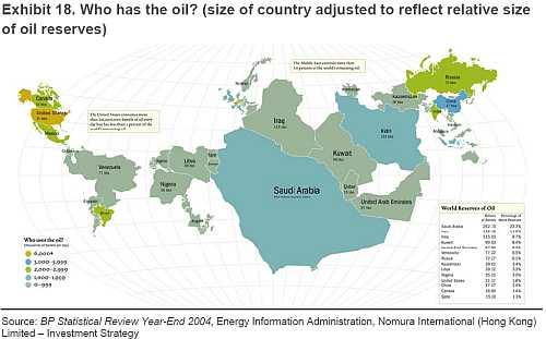 wie heeft de olie, omvang van het land ten opzichte van de relatieve oliereserves