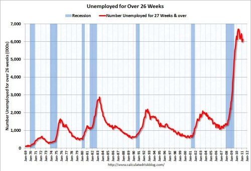 unemployed-for-over-26-weeks