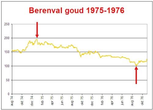 Berenval goud 1975-1976