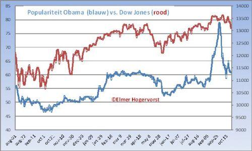 crash van 2012-Obama