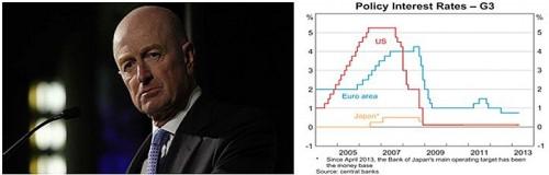 Glenn Stevens gouverneur van de Centrale bank van Australië