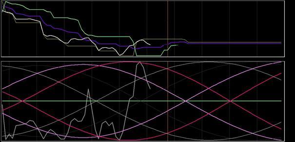 DAX-analyse 12 december 2018