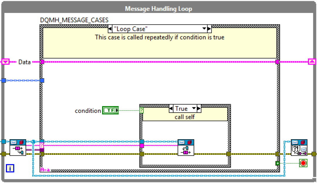 DQMH: Message handling case calling itself