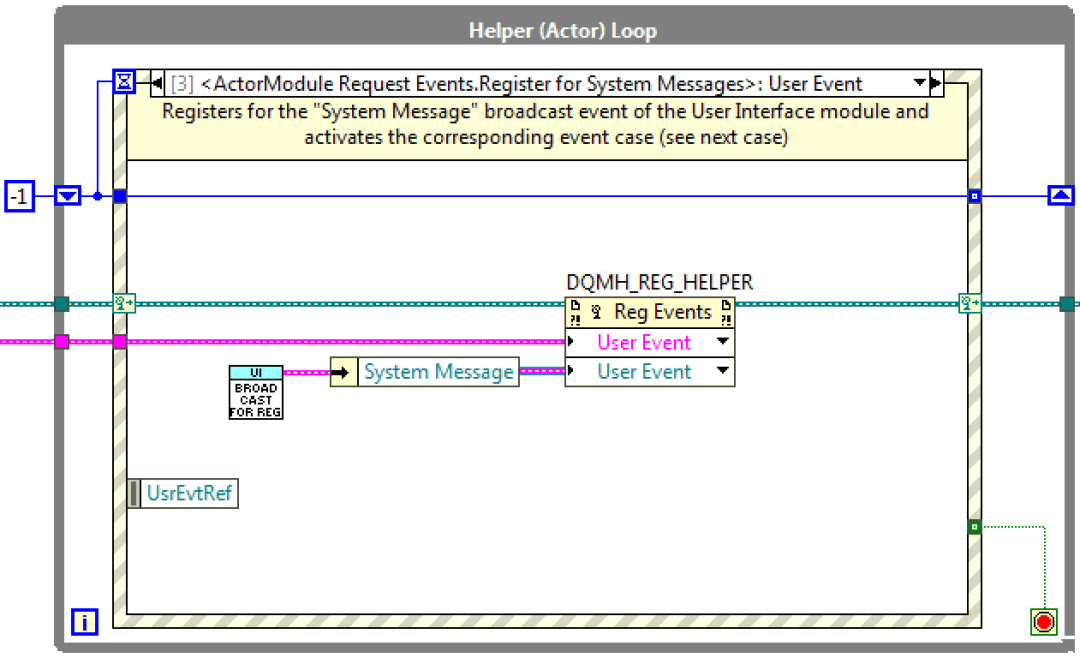 DQMH: Enabling the event registration for broadcast events in the helper loop