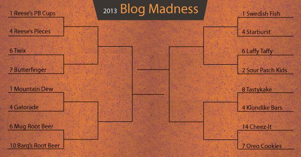 Blog-Madness-Sweet-16