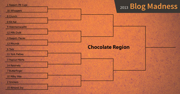 Chocolate-Region